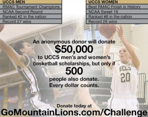 Anonymous donor initiates $50,000 Challenge for UCCS Basketball
